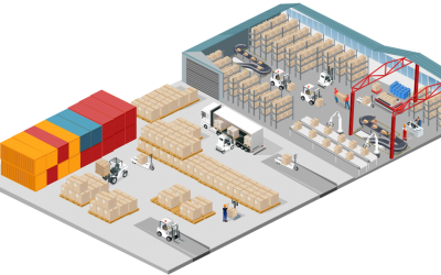 AI POWERED WAREHOUSE OPTIMIZATION